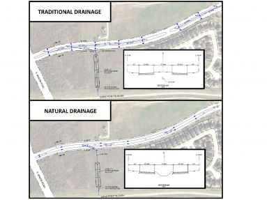 Low Impact Development Design Evaluation for Bellaire Blvd Improvements